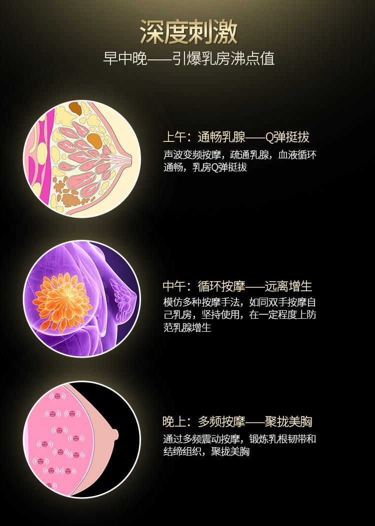 i智能乳房按摩器详情750 (4)