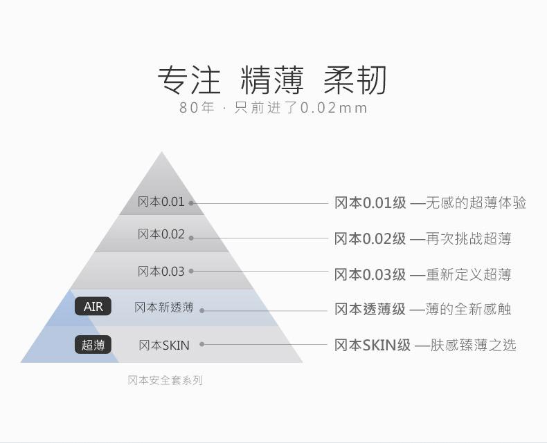 【材料产地】:日本诗朗物料、柔丝剂、软滑剂
