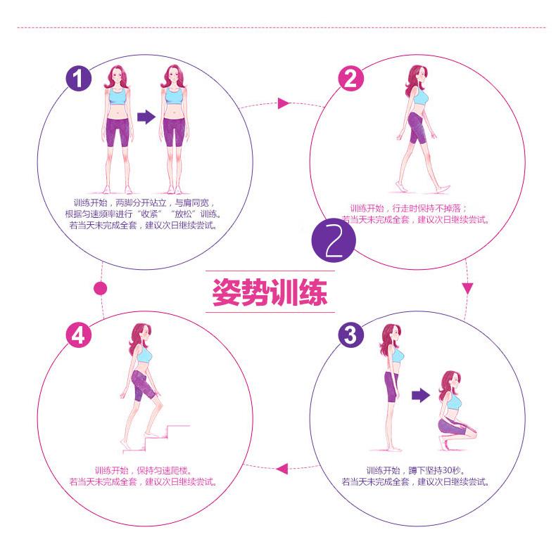 姿势训练:1、训练开始,两脚分开站立,与肩同宽,根据匀速频率进行收紧,放松训练,若当天未完成全套,建议次日继续尝试